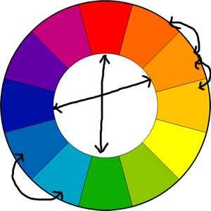 točak boja